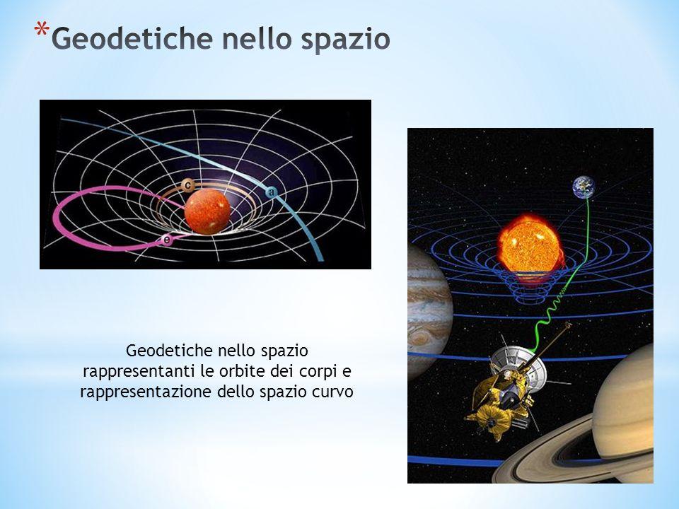 Geodetiche nello spazio