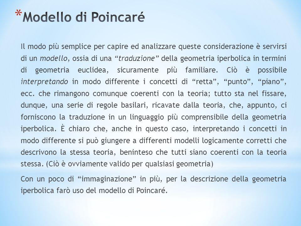Modello di Poincaré