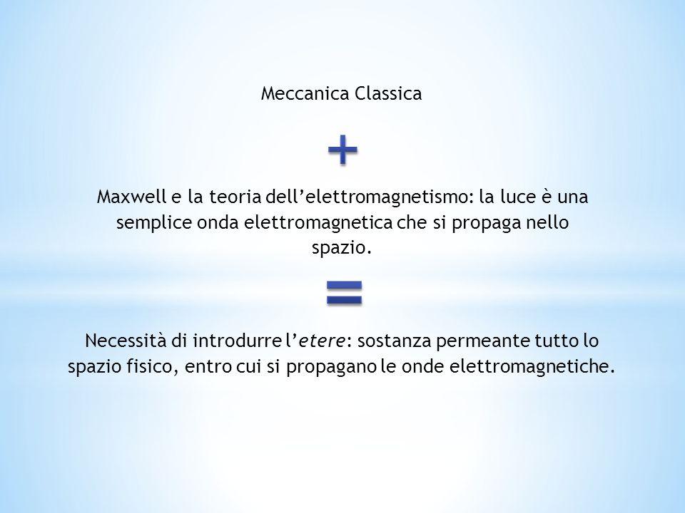 Meccanica Classica Maxwell e la teoria dell'elettromagnetismo: la luce è una semplice onda elettromagnetica che si propaga nello spazio.