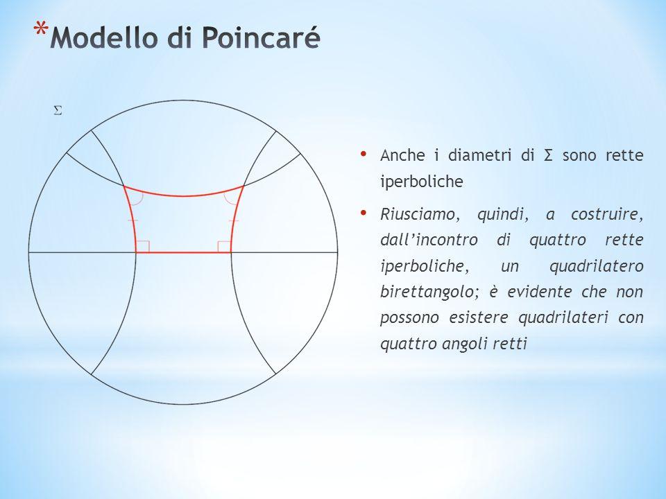 Modello di Poincaré Anche i diametri di Σ sono rette iperboliche