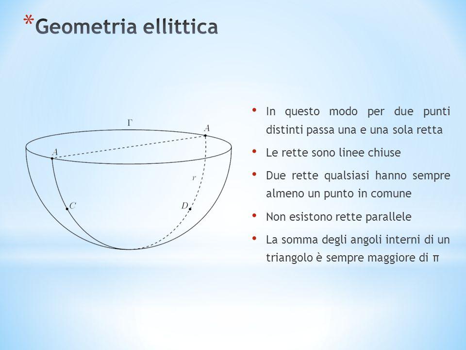 Geometria ellittica In questo modo per due punti distinti passa una e una sola retta. Le rette sono linee chiuse.