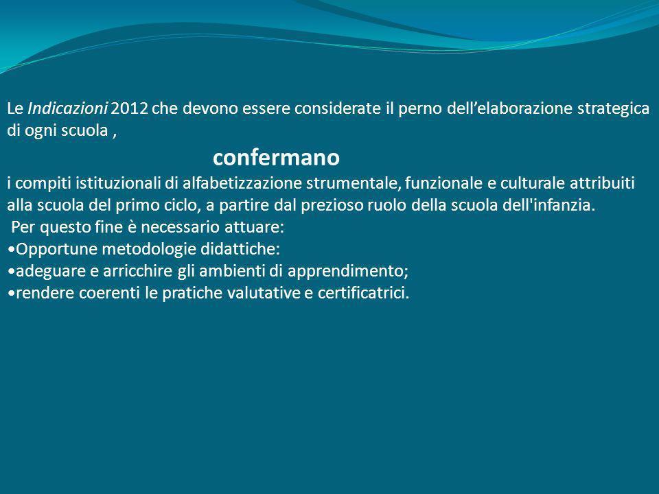 Le Indicazioni 2012 che devono essere considerate il perno dell'elaborazione strategica di ogni scuola ,