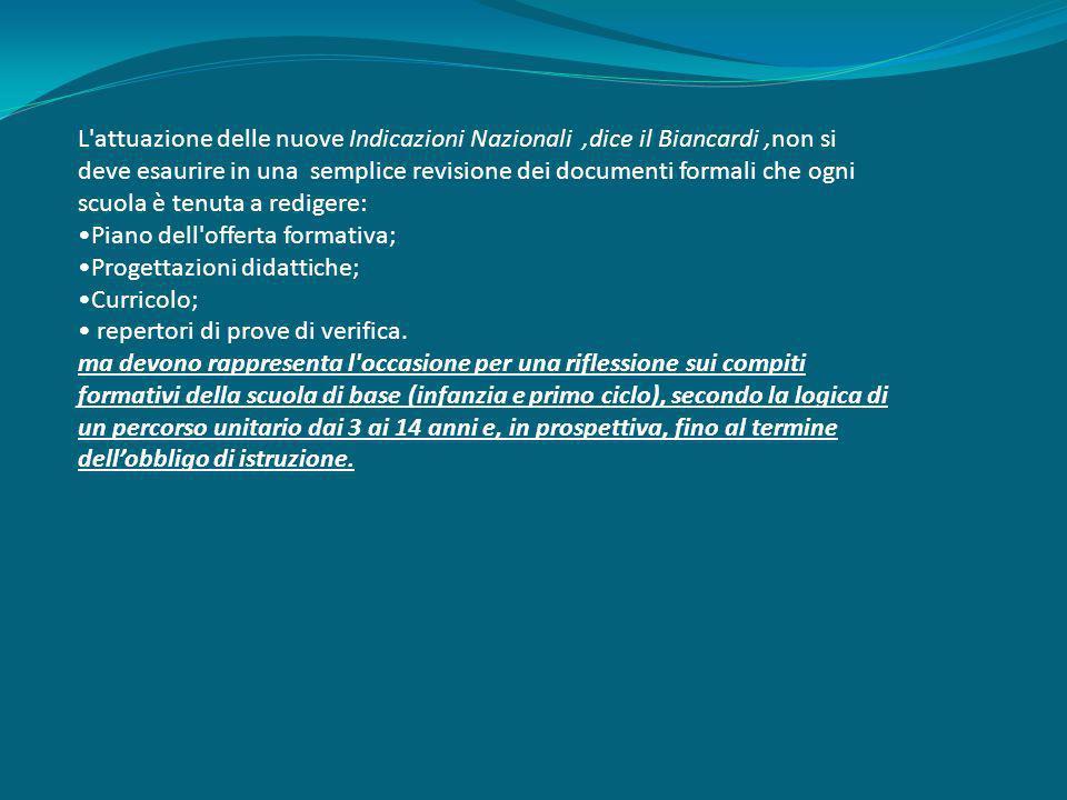 L attuazione delle nuove Indicazioni Nazionali ,dice il Biancardi ,non si deve esaurire in una semplice revisione dei documenti formali che ogni scuola è tenuta a redigere: