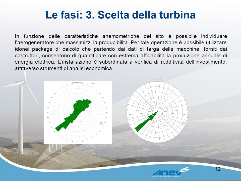 Le fasi: 3. Scelta della turbina