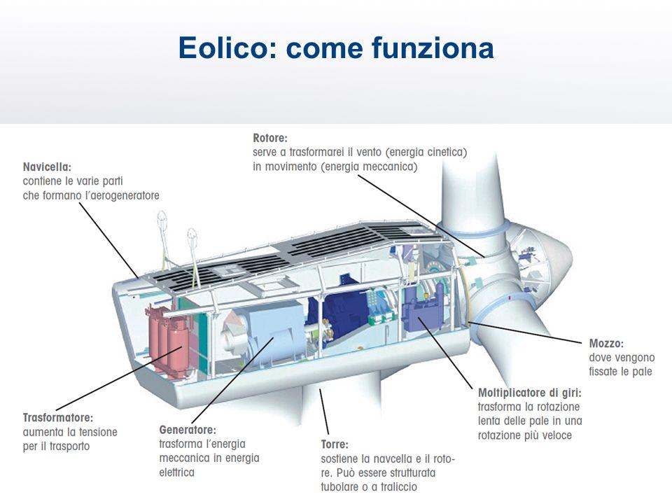 Eolico: come funziona