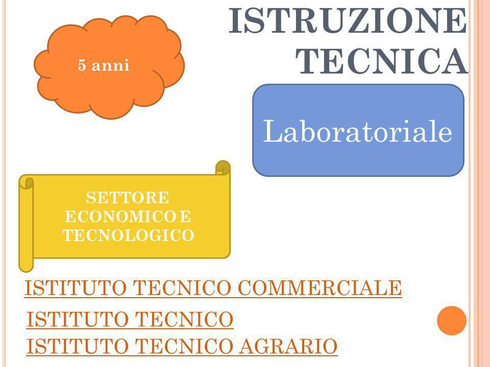 SETTORE ECONOMICO E TECNOLOGICO