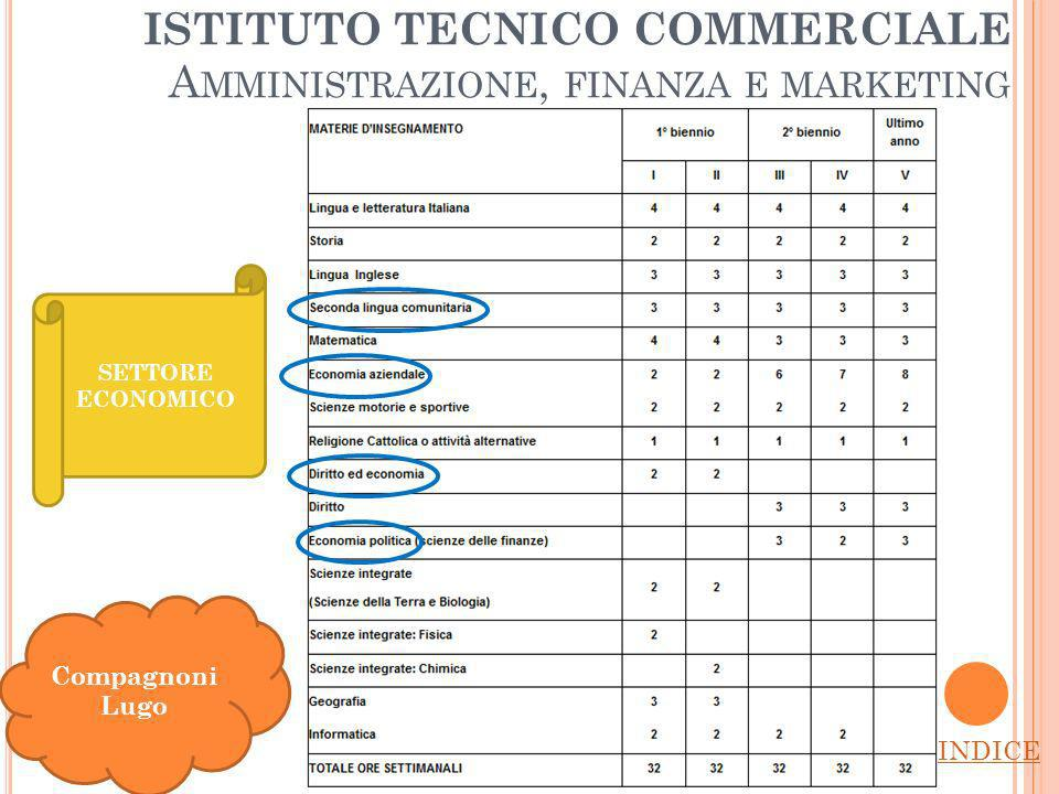 ISTITUTO TECNICO COMMERCIALE Amministrazione, finanza e marketing