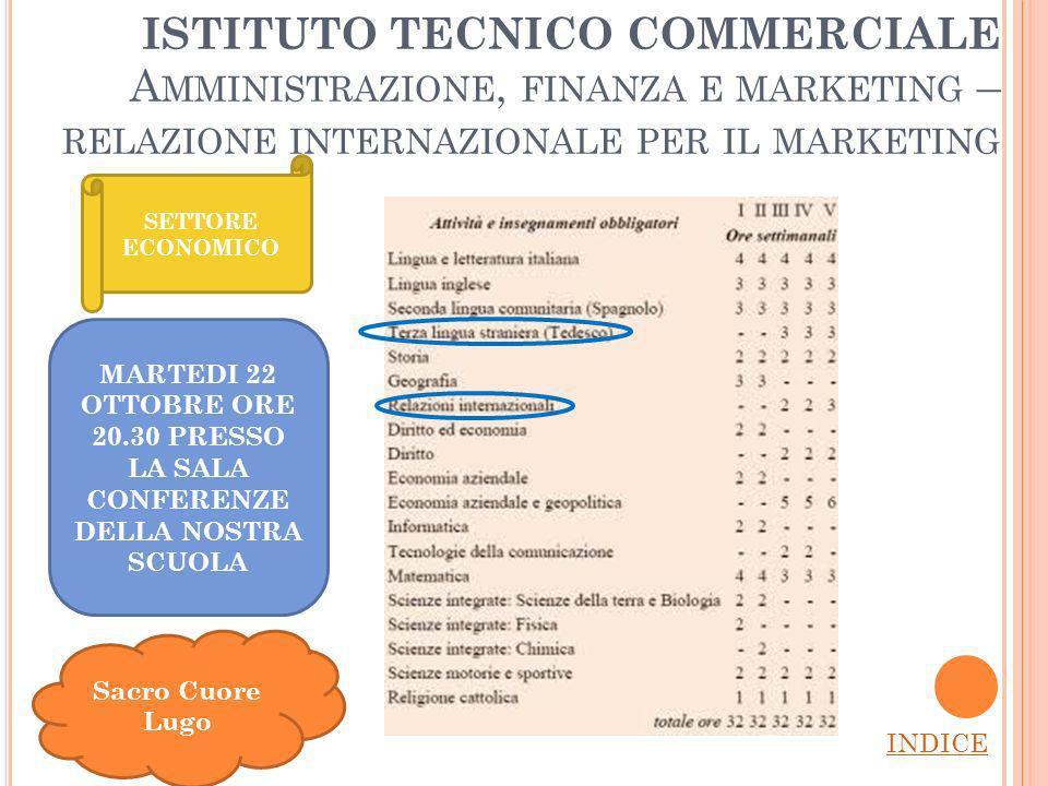 ISTITUTO TECNICO COMMERCIALE Amministrazione, finanza e marketing – relazione internazionale per il marketing