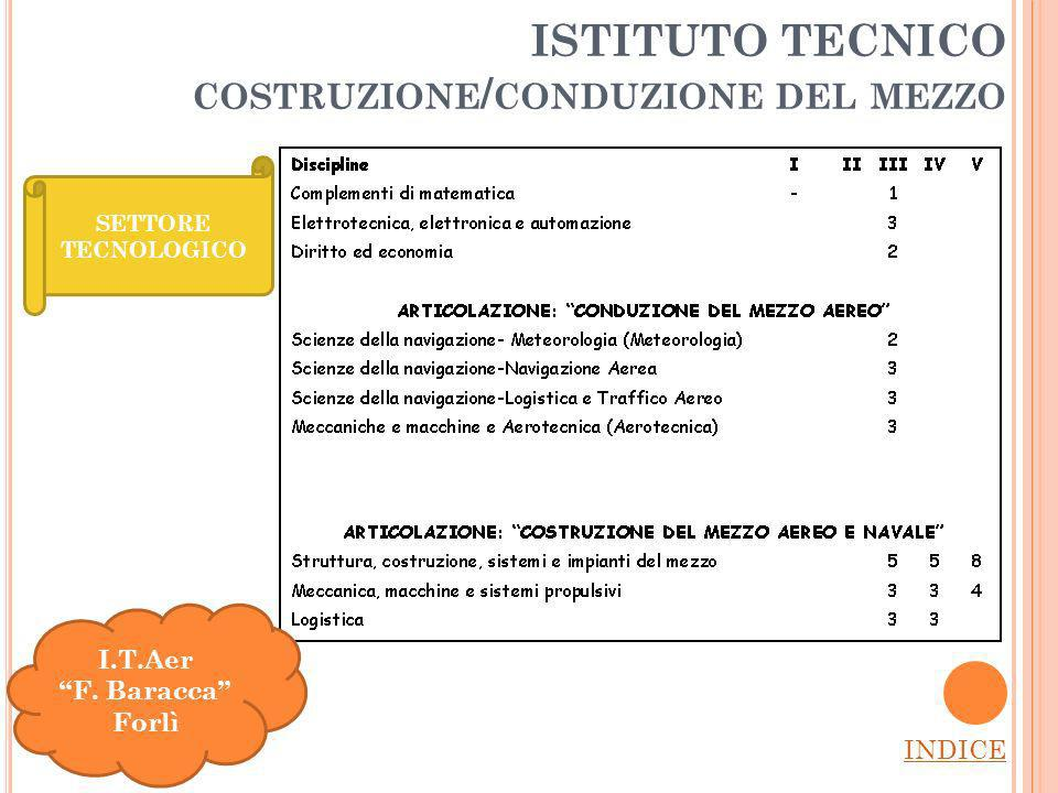 ISTITUTO TECNICO costruzione/conduzione del mezzo