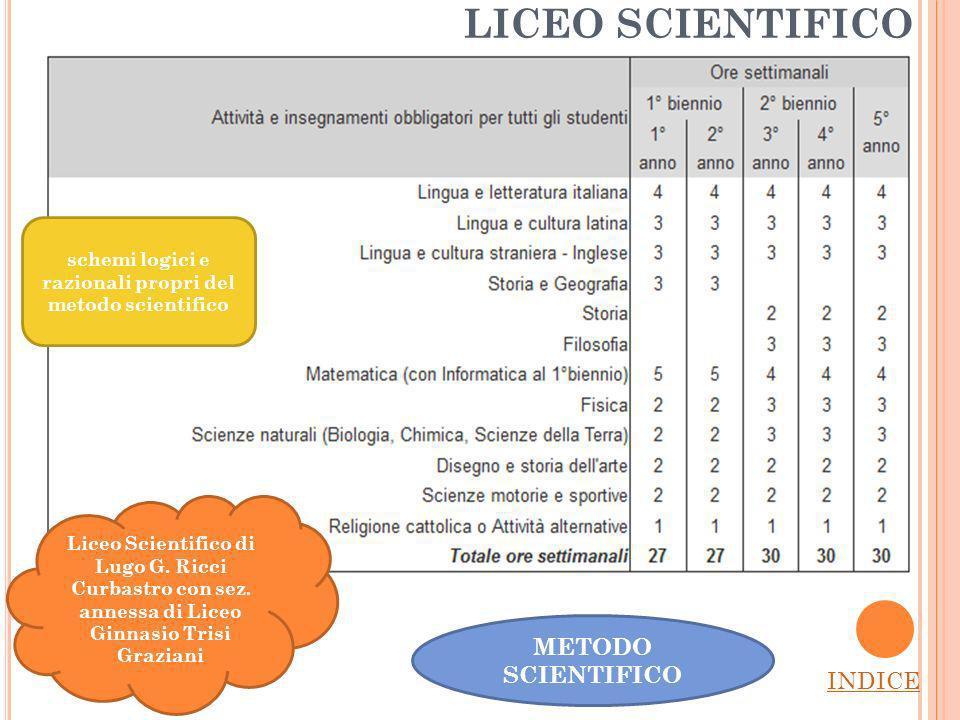 schemi logici e razionali propri del metodo scientifico