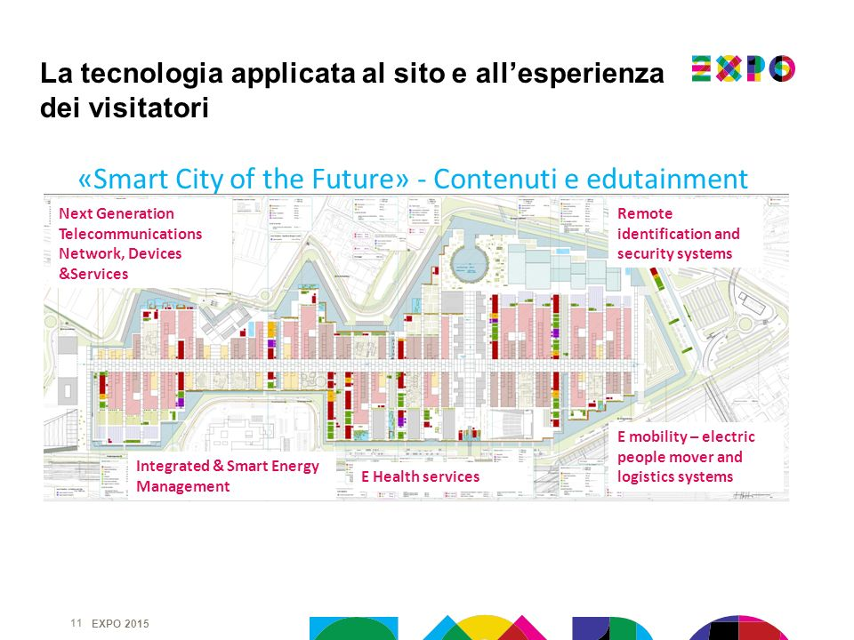 «Smart City of the Future» - Contenuti e edutainment
