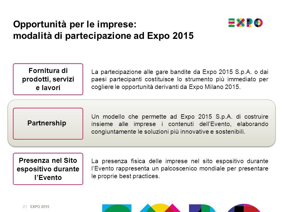 Opportunità per le imprese: modalità di partecipazione ad Expo 2015