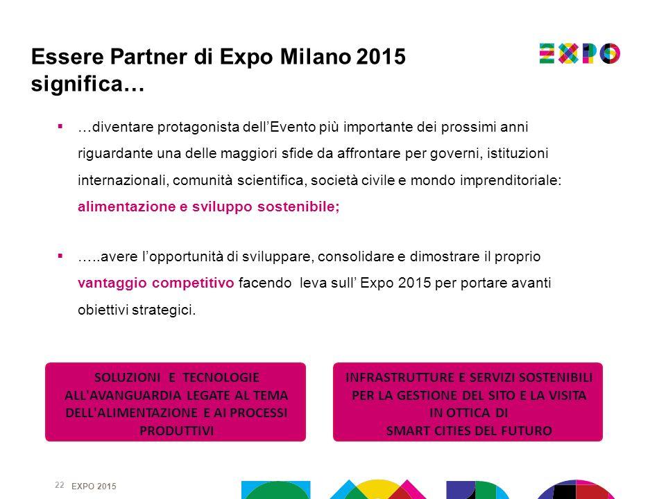 Essere Partner di Expo Milano 2015 significa…