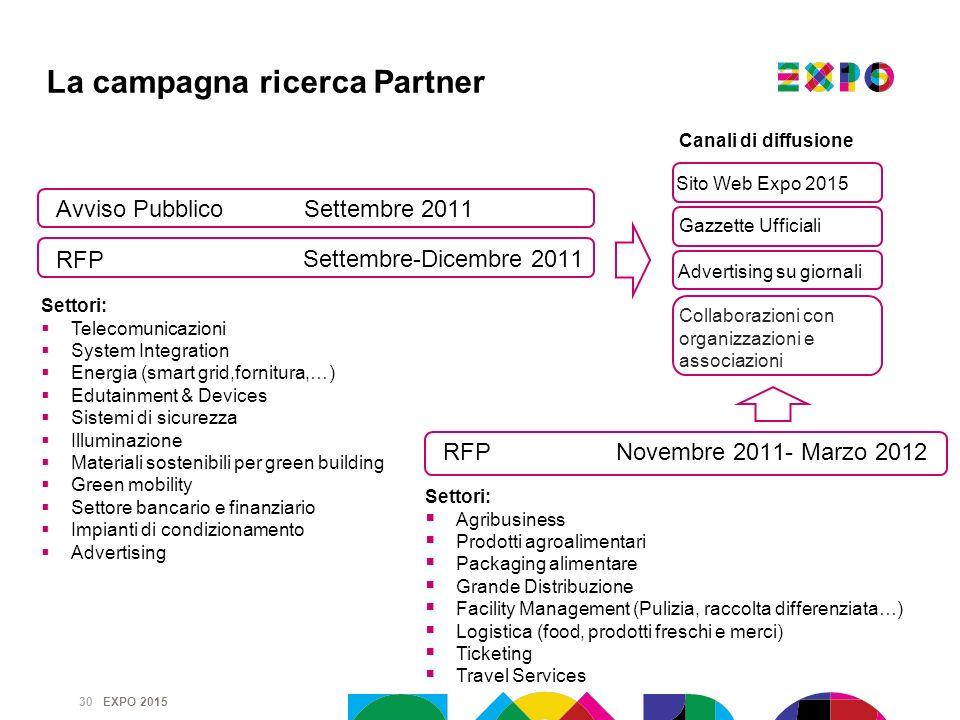 La campagna ricerca Partner