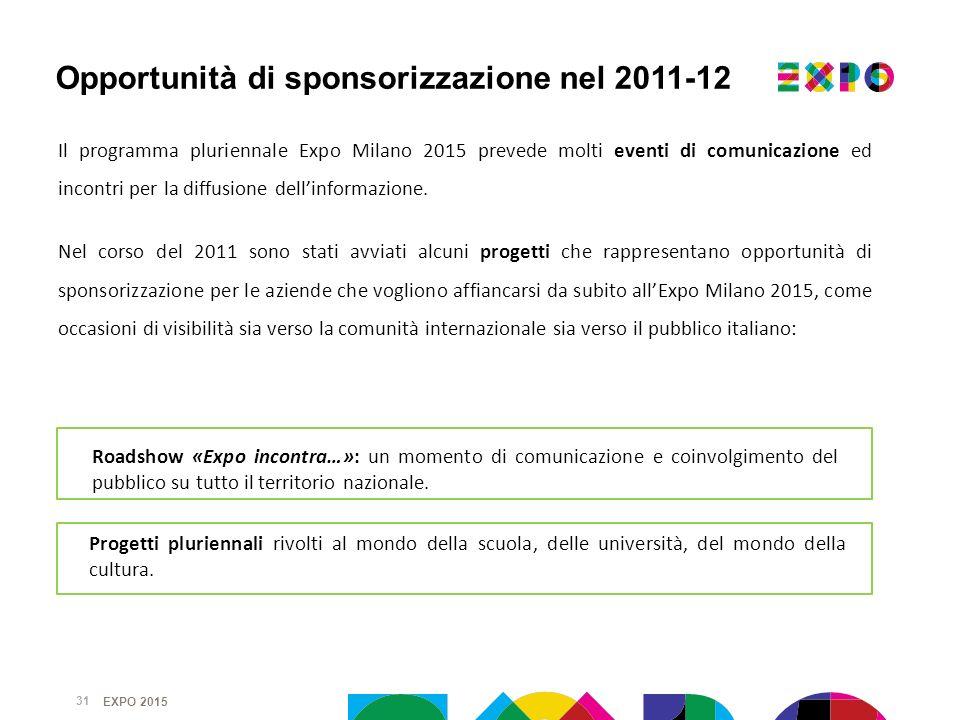 Opportunità di sponsorizzazione nel 2011-12