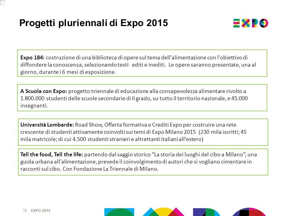 Progetti pluriennali di Expo 2015