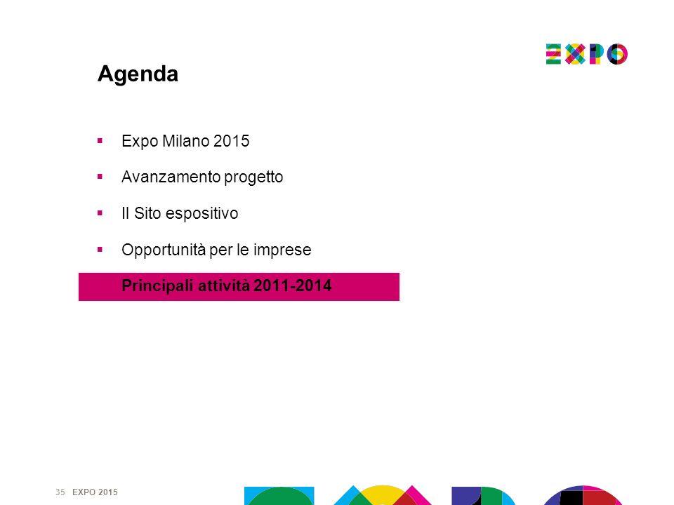 Agenda Expo Milano 2015 Avanzamento progetto Il Sito espositivo