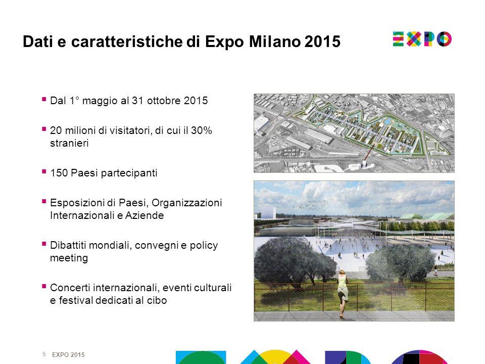 Dati e caratteristiche di Expo Milano 2015