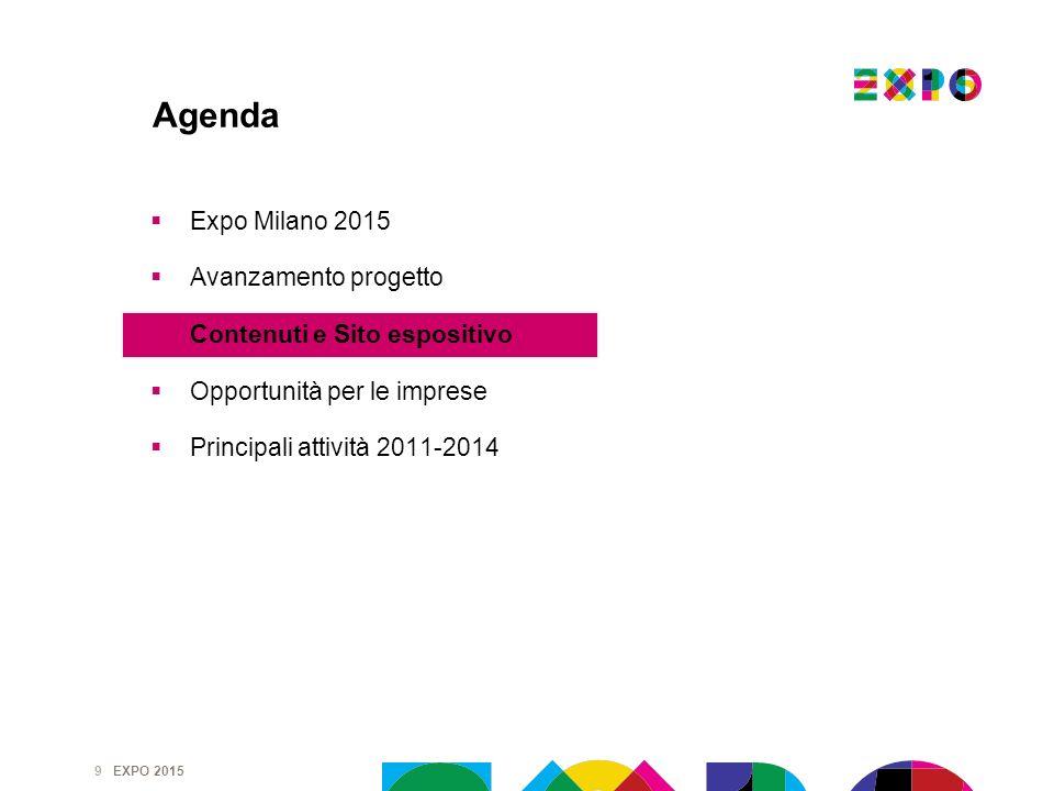 Agenda Expo Milano 2015 Avanzamento progetto