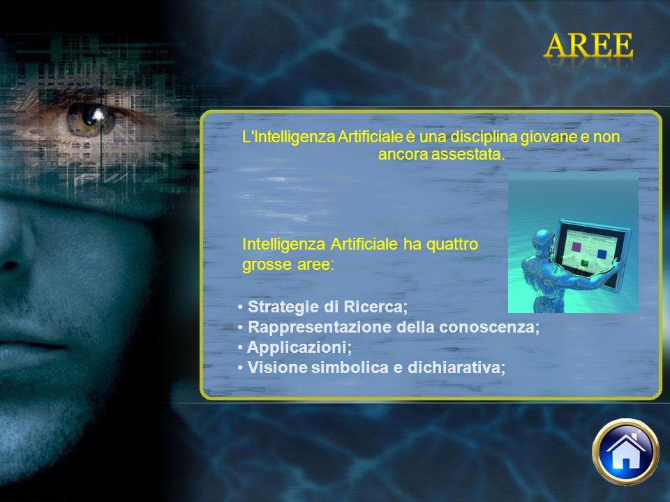 Aree Intelligenza Artificiale ha quattro grosse aree: