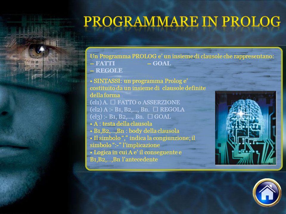 Programmare in prolog Un Programma PROLOG e' un insieme di clausole che rappresentano: – FATTI – GOAL.