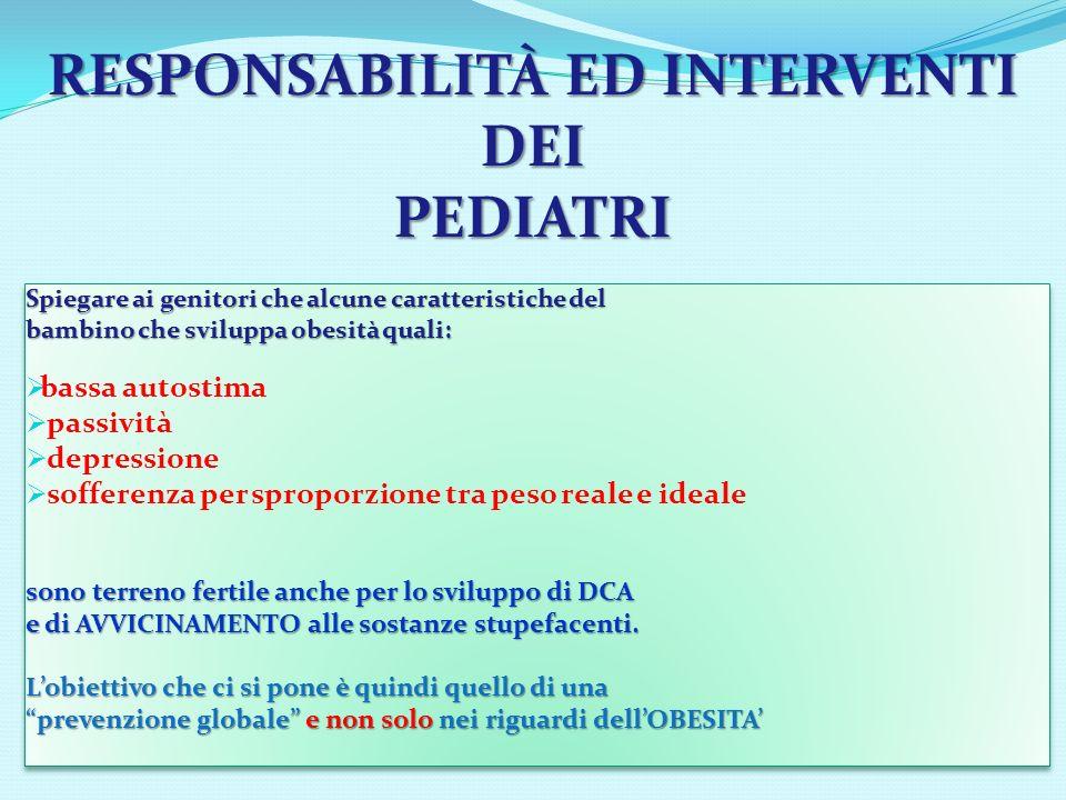 RESPONSABILITÀ ED INTERVENTI DEI