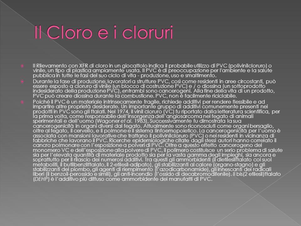 Il Cloro e i cloruri