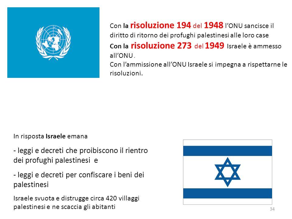 leggi e decreti per confiscare i beni dei palestinesi