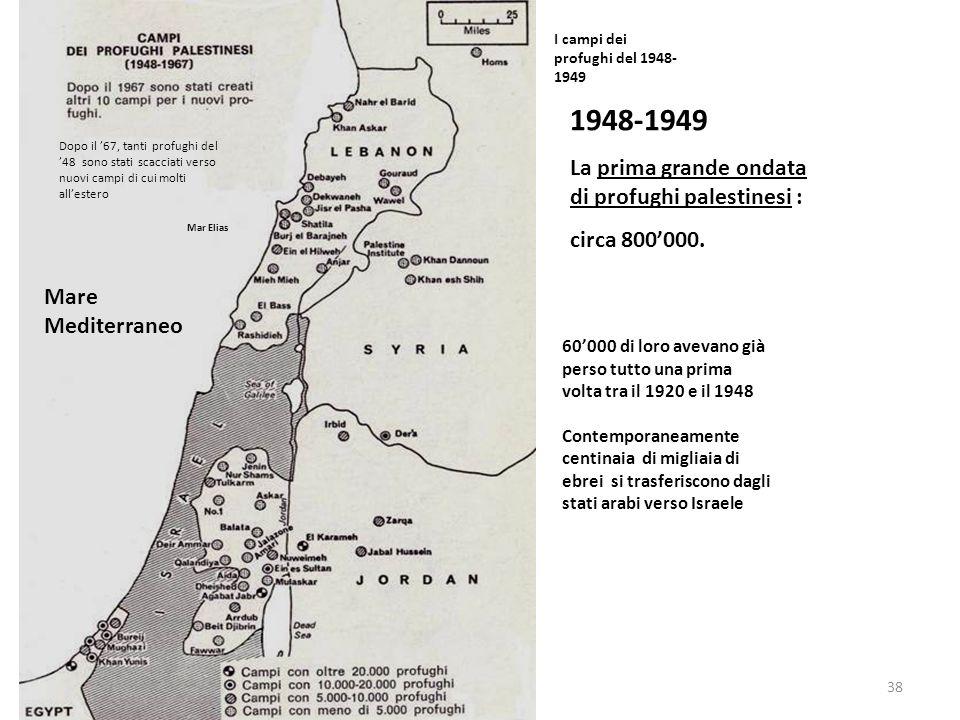 1948-1949 La prima grande ondata di profughi palestinesi :