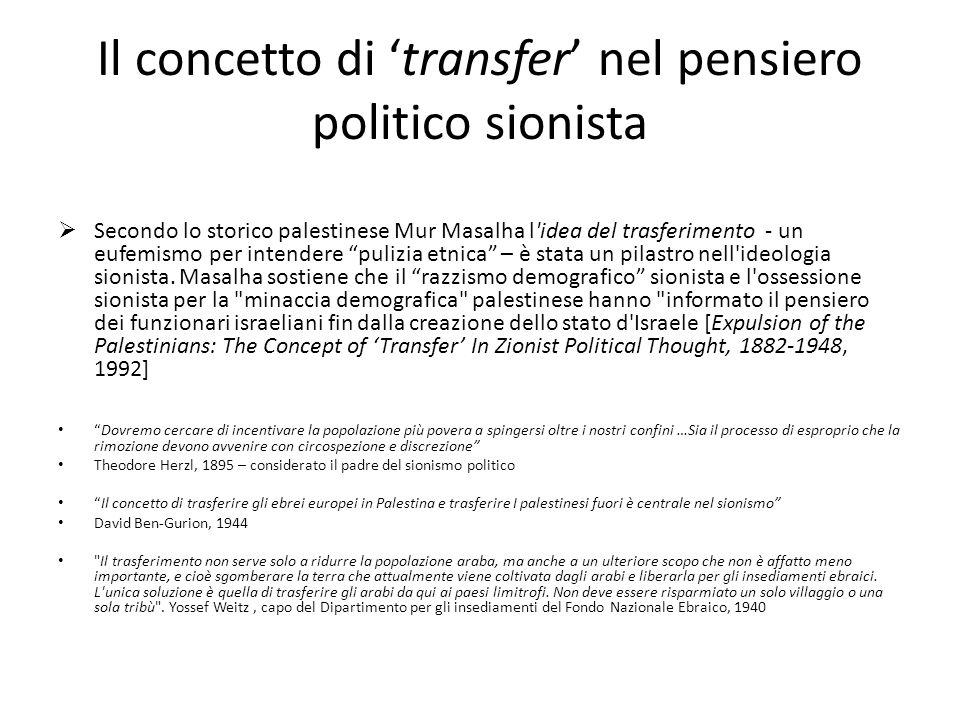 Il concetto di 'transfer' nel pensiero politico sionista