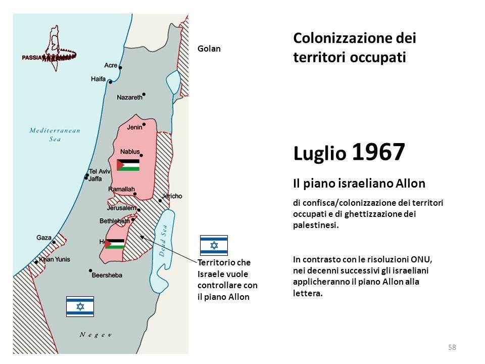 Luglio 1967 Colonizzazione dei territori occupati