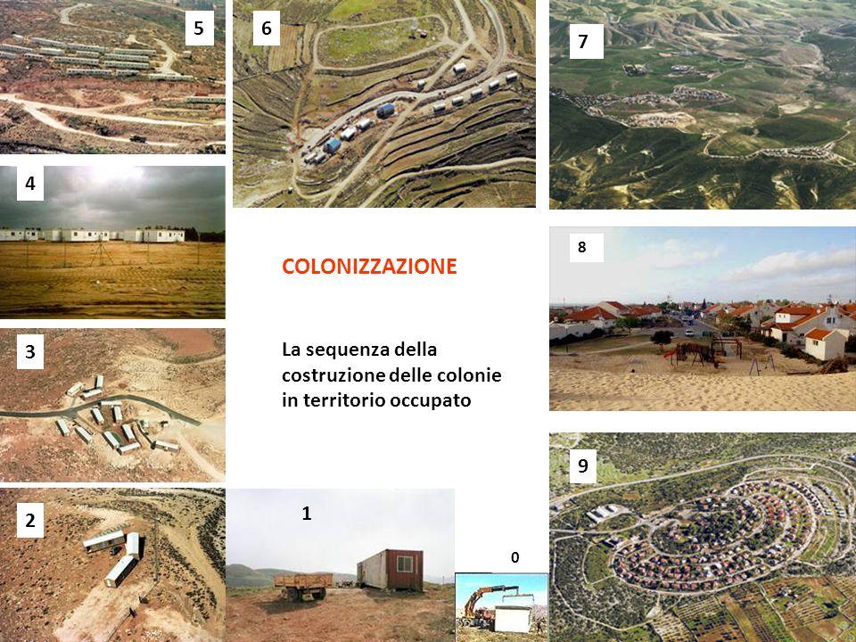 5 6. 7. 4. 8. COLONIZZAZIONE. La sequenza della costruzione delle colonie in territorio occupato.
