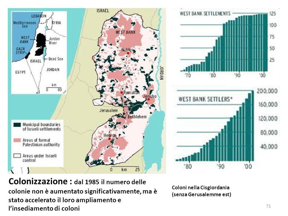 Colonizzazione : dal 1985 il numero delle colonie non è aumentato significativamente, ma è stato accelerato il loro ampliamento e l'insediamento di coloni