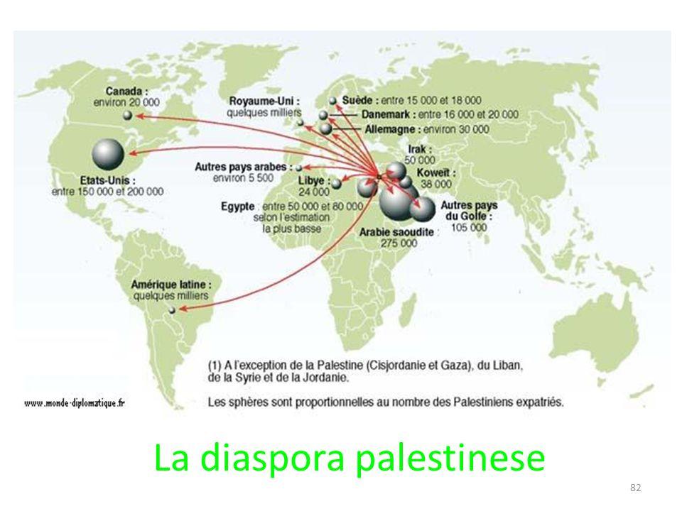 La diaspora palestinese