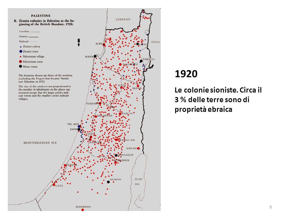 1920 Le colonie sioniste. Circa il 3 % delle terre sono di proprietà ebraica