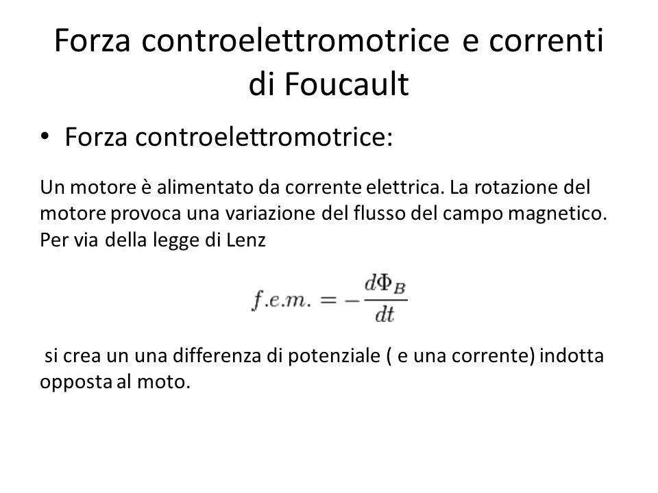 Forza controelettromotrice e correnti di Foucault