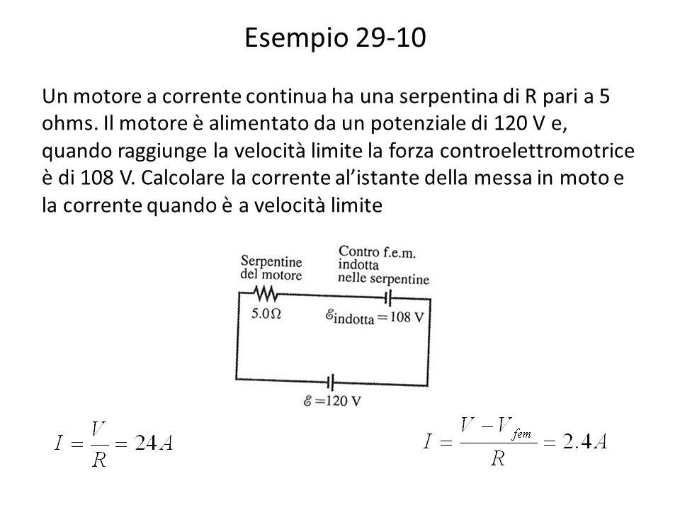 Esempio 29-10
