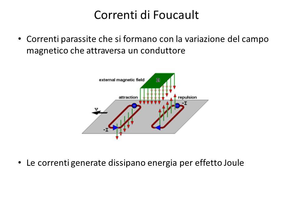 Correnti di Foucault Correnti parassite che si formano con la variazione del campo magnetico che attraversa un conduttore.