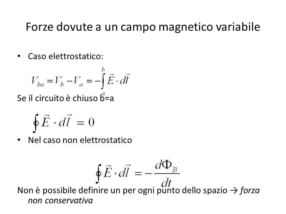 Forze dovute a un campo magnetico variabile