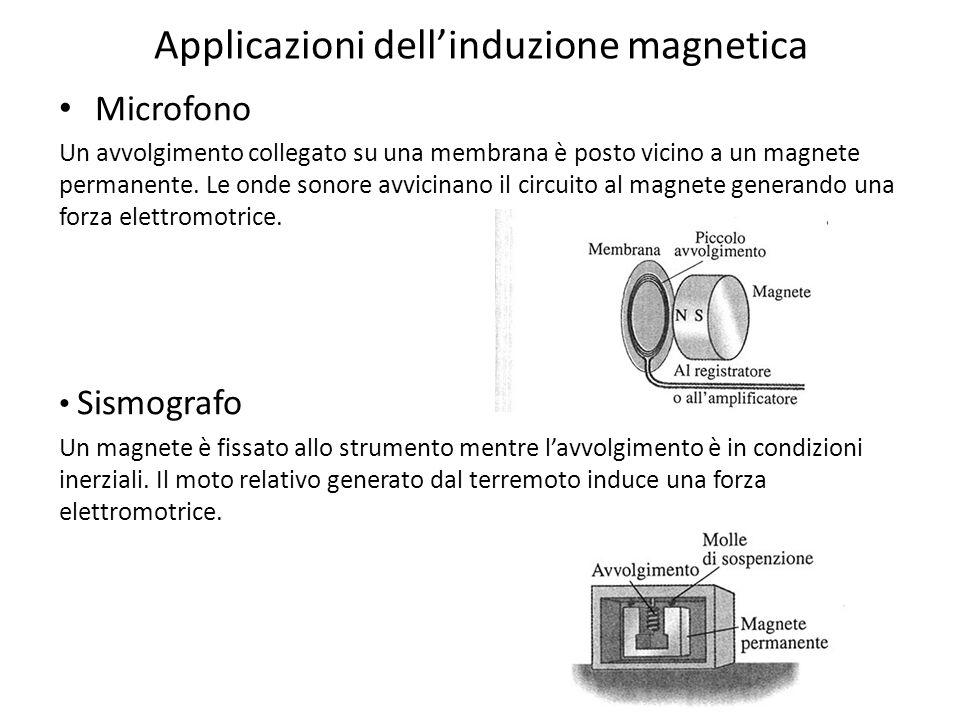 Applicazioni dell'induzione magnetica