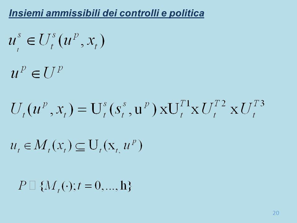 Insiemi ammissibili dei controlli e politica