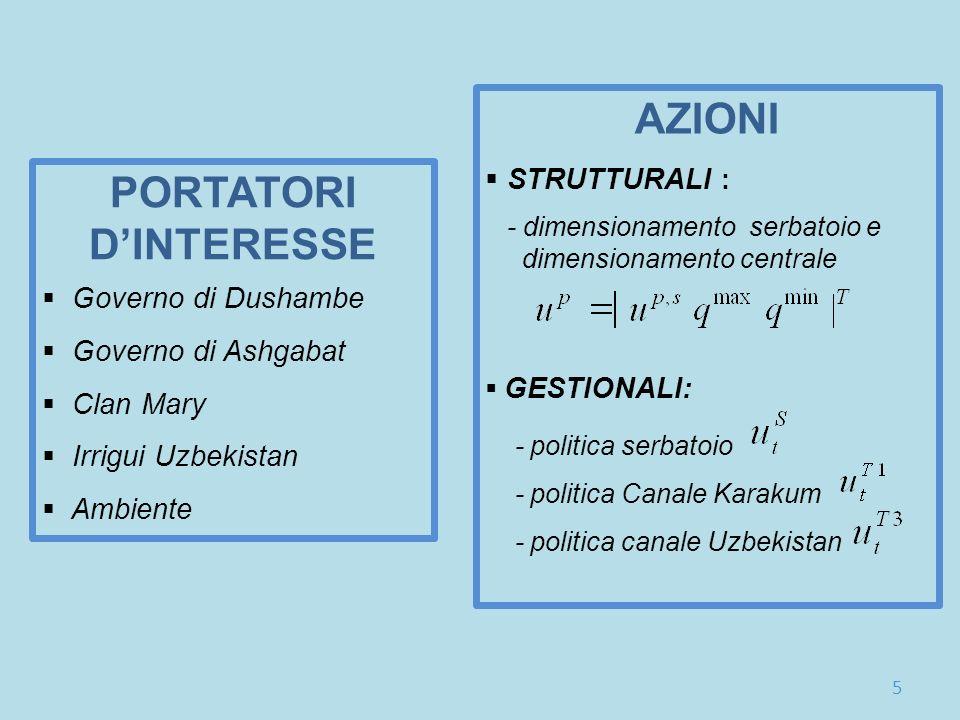 PORTATORI D'INTERESSE