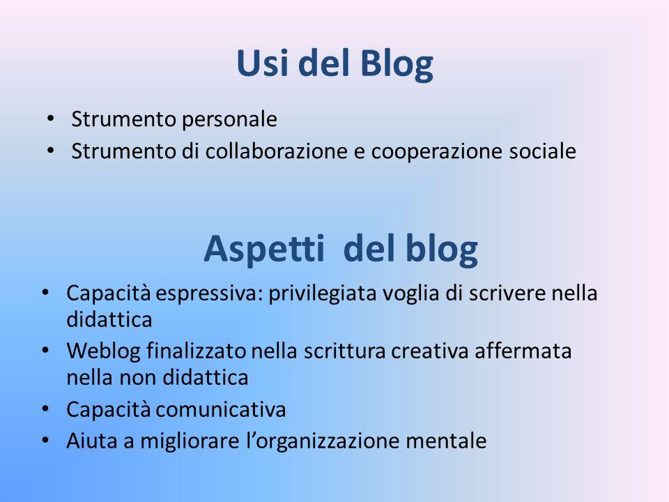 Usi del Blog Aspetti del blog