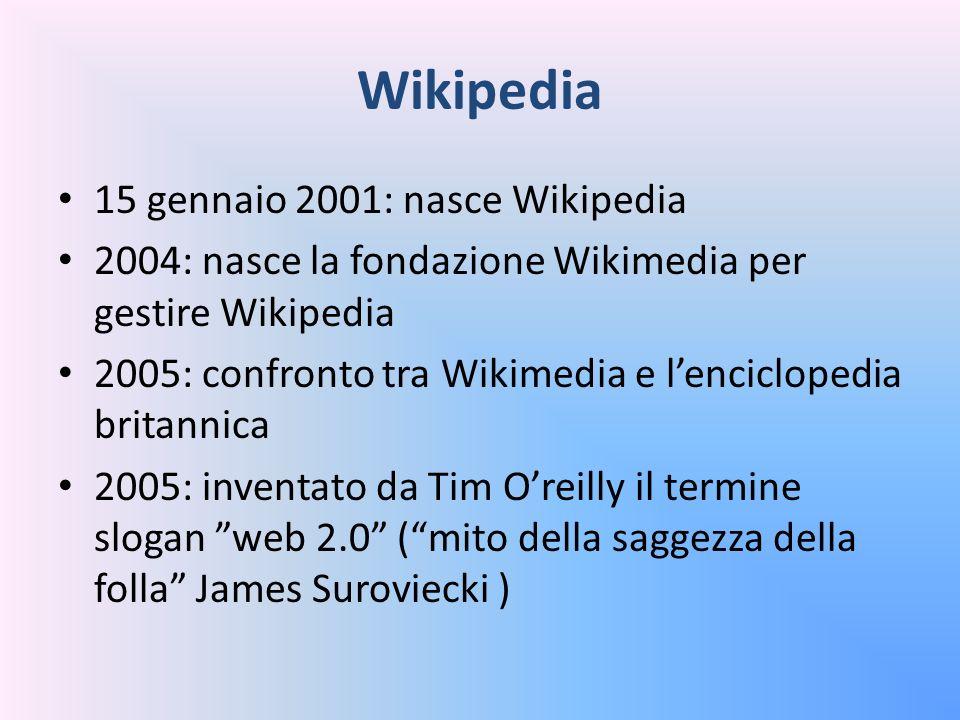 Wikipedia 15 gennaio 2001: nasce Wikipedia