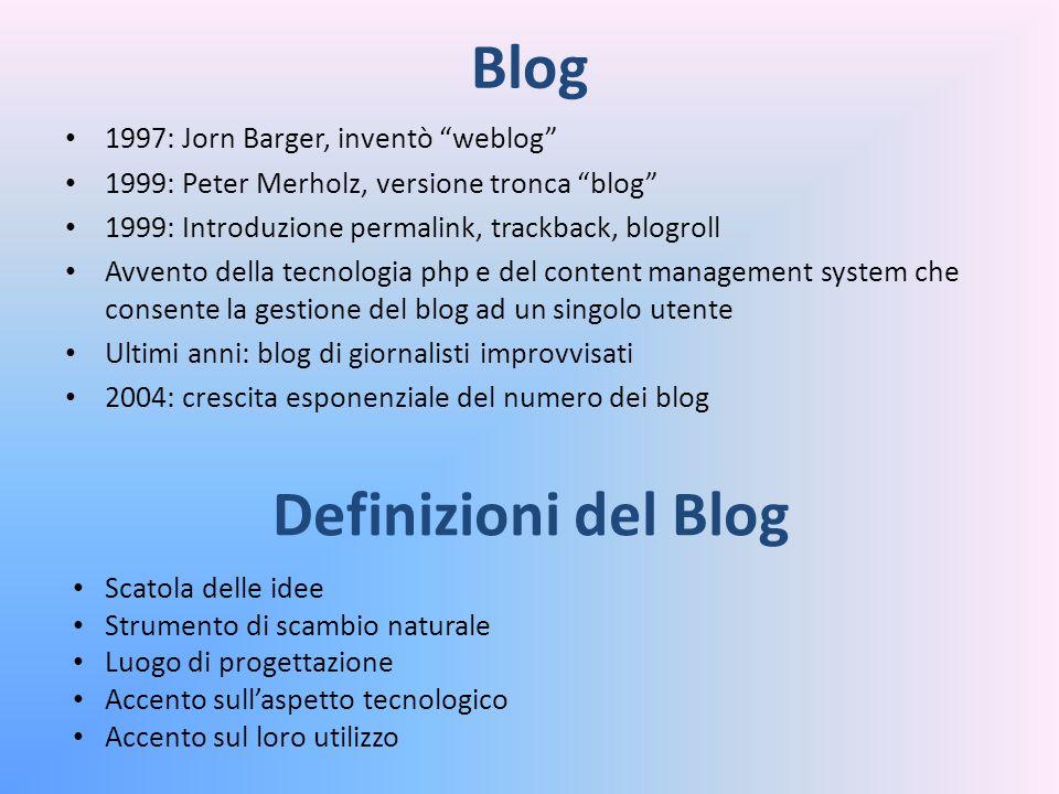 Blog Definizioni del Blog