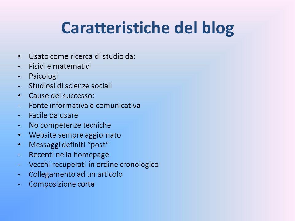 Caratteristiche del blog