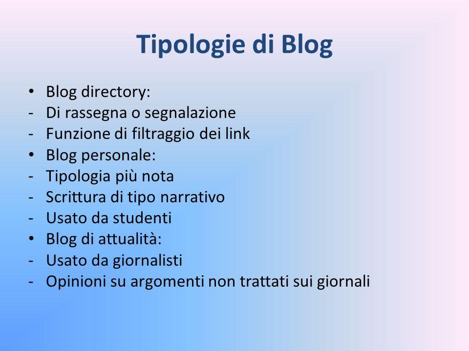 Tipologie di Blog Blog directory: Di rassegna o segnalazione