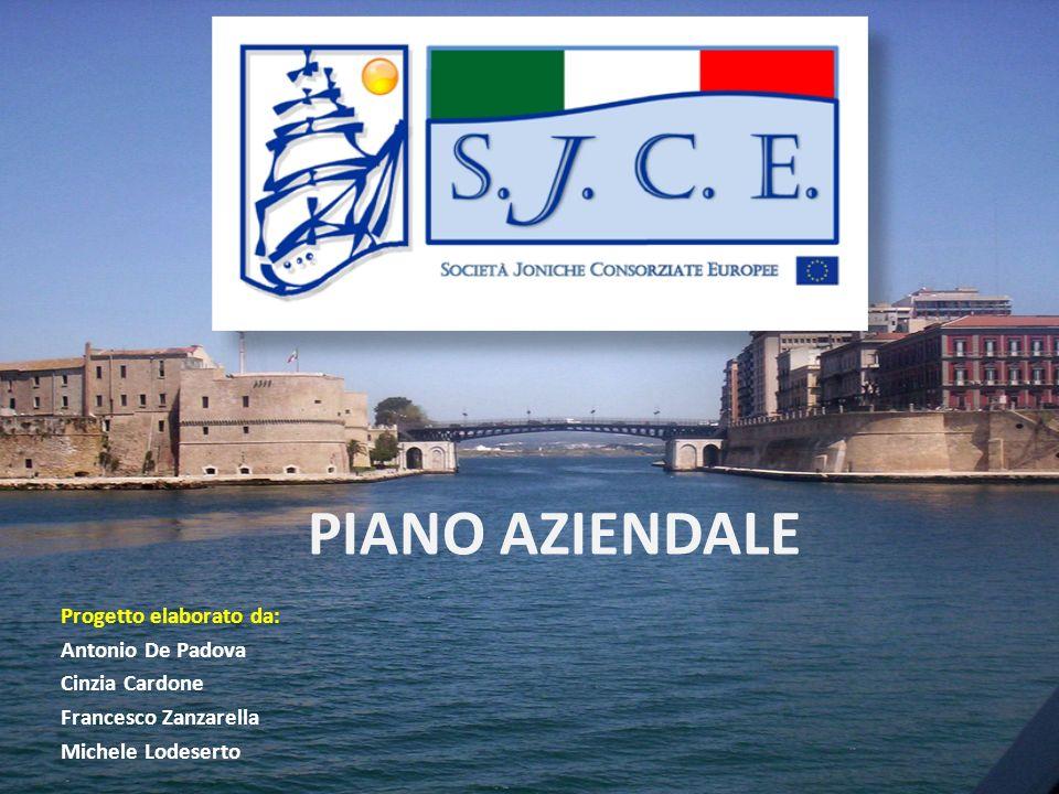 PIANO AZIENDALE Progetto elaborato da: Antonio De Padova