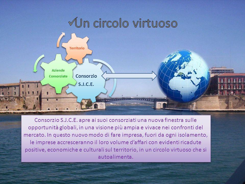 Un circolo virtuoso Consorzio. S.J.C.E. Aziende. Consorziate. Territorio.