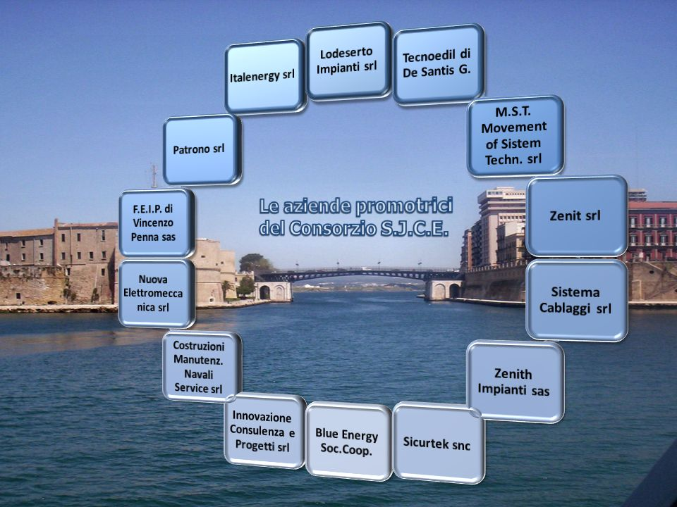Le aziende promotrici del Consorzio S.J.C.E. Lodeserto Impianti srl